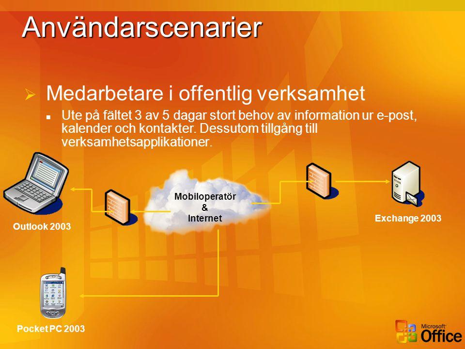 AnvändarscenarierAnvändarscenarier  Medarbetare i offentlig verksamhet  Ute på fältet 3 av 5 dagar stort behov av information ur e-post, kalender oc