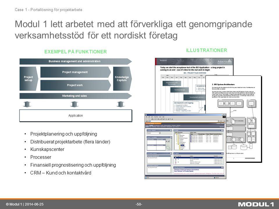 -50-© Modul 1 | 2014-06-25 Case 1 - Portallösning för projektarbete Modul 1 lett arbetet med att förverkliga ett genomgripande verksamhetsstöd för ett
