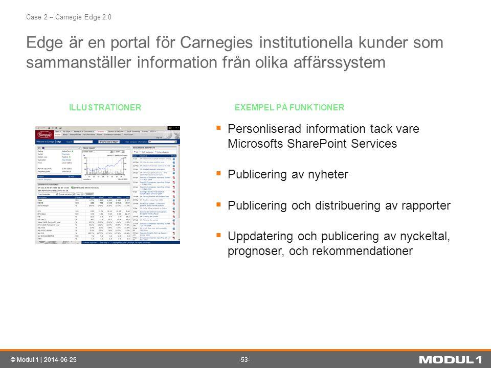 -53-© Modul 1 | 2014-06-25 Case 2 – Carnegie Edge 2.0 Edge är en portal för Carnegies institutionella kunder som sammanställer information från olika
