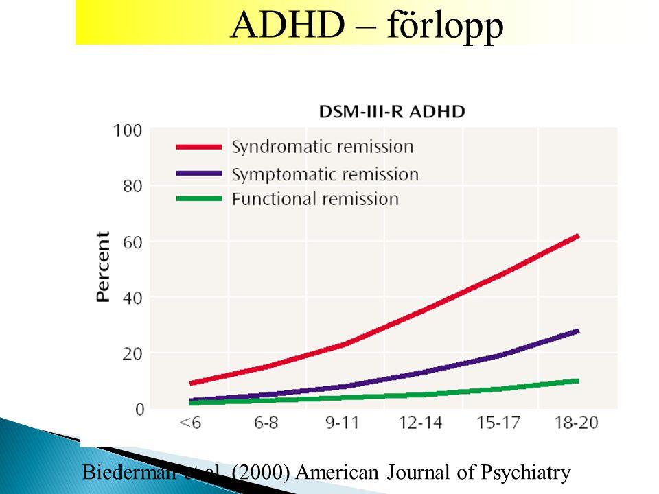 ADHD – förlopp Biederman et al. (2000) American Journal of Psychiatry