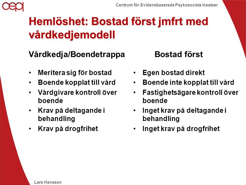 Lars Hansson Centrum för Evidensbaserade Psykosociala Insatser Hemlöshet: Bostad först jmfrt med vårdkedjemodell •Meritera sig för bostad •Boende kopp