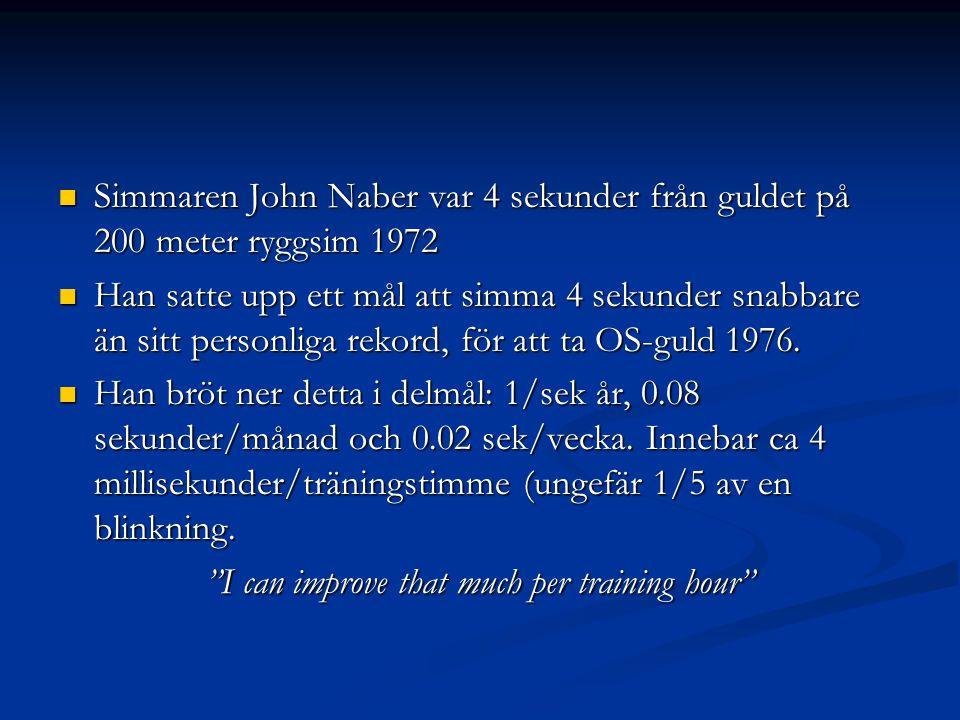  Simmaren John Naber var 4 sekunder från guldet på 200 meter ryggsim 1972  Han satte upp ett mål att simma 4 sekunder snabbare än sitt personliga re