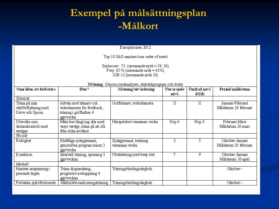 Exempel på målsättningsplan -Målkort