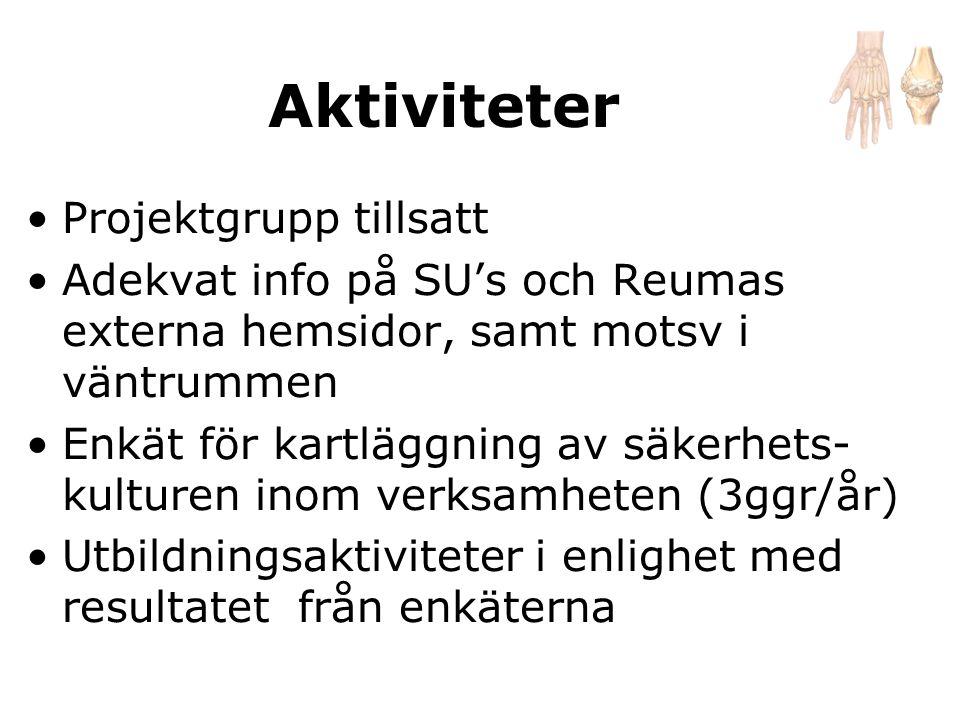 Aktiviteter •Projektgrupp tillsatt •Adekvat info på SU's och Reumas externa hemsidor, samt motsv i väntrummen •Enkät för kartläggning av säkerhets- ku