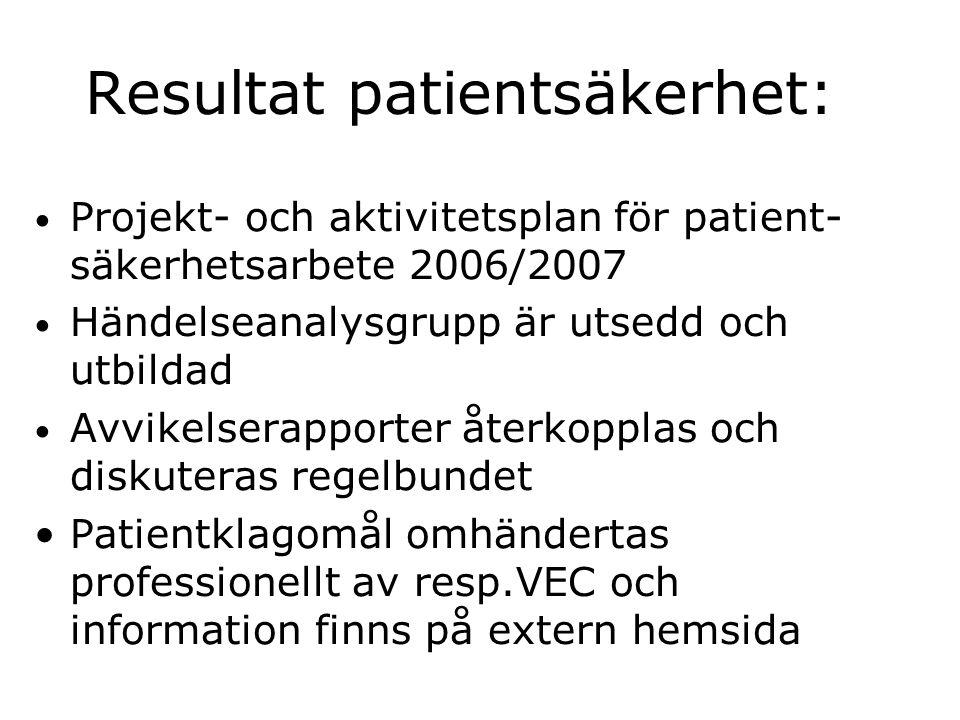 Resultat patientsäkerhet: • Projekt- och aktivitetsplan för patient- säkerhetsarbete 2006/2007 • Händelseanalysgrupp är utsedd och utbildad • Avvikels