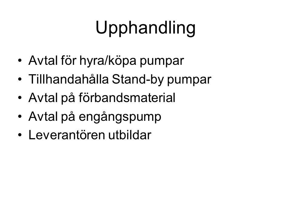 Upphandling •Avtal för hyra/köpa pumpar •Tillhandahålla Stand-by pumpar •Avtal på förbandsmaterial •Avtal på engångspump •Leverantören utbildar