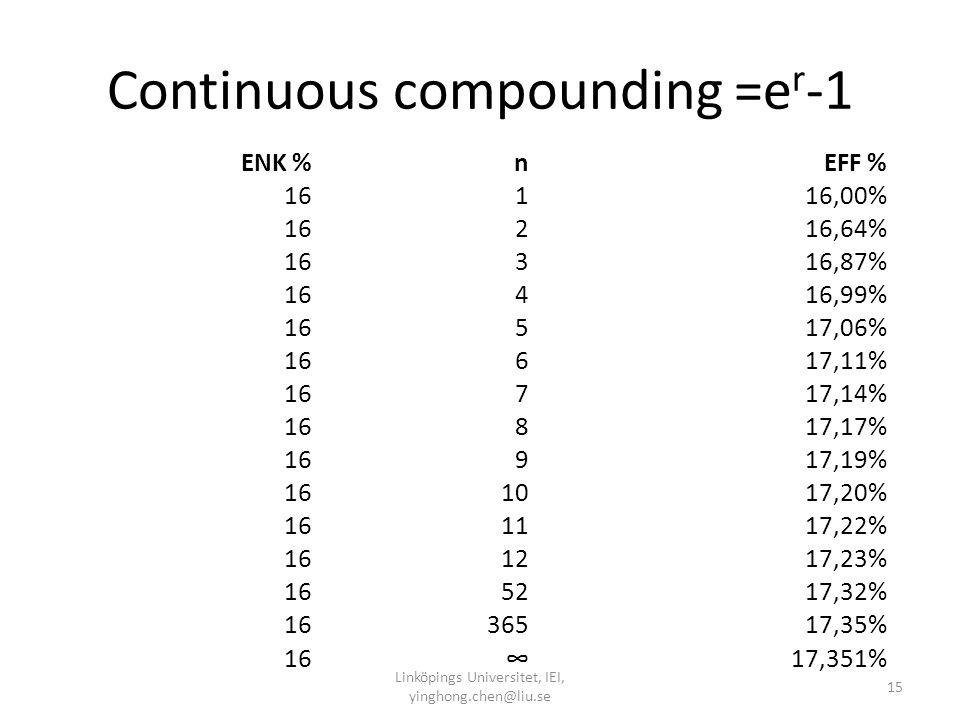 Continuous compounding =e r -1 Linköpings Universitet, IEI, yinghong.chen@liu.se 15 ENK %nEFF % 16116,00% 16216,64% 16316,87% 16416,99% 16517,06% 1661
