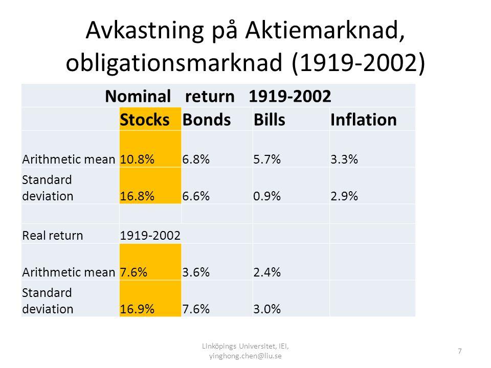 Avkastning på Aktiemarknad, obligationsmarknad (1919-2002) Linköpings Universitet, IEI, yinghong.chen@liu.se 7 Nominal return 1919-2002 StocksBondsBil