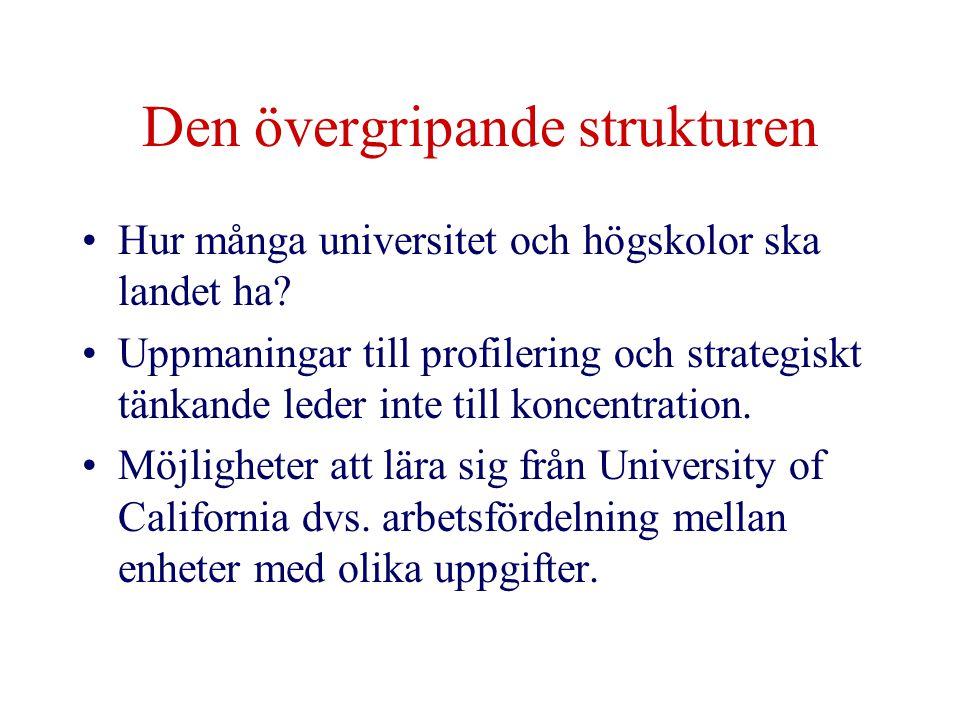 Den övergripande strukturen •Hur många universitet och högskolor ska landet ha? •Uppmaningar till profilering och strategiskt tänkande leder inte till