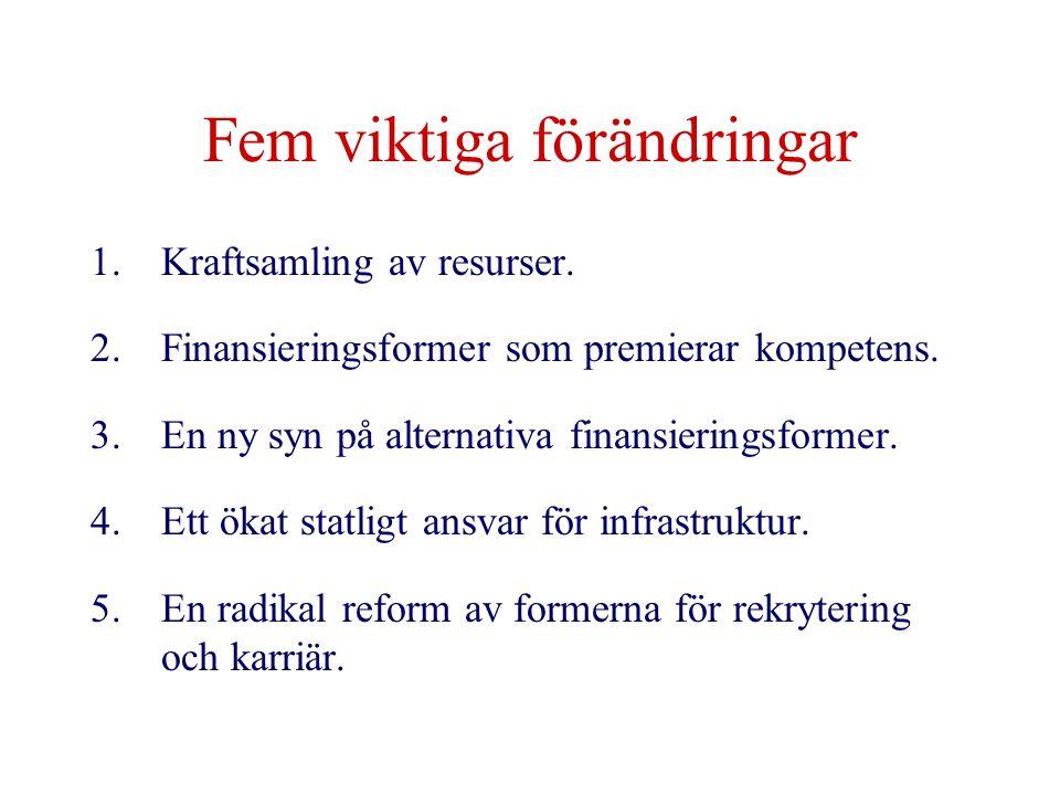 Fem viktiga förändringar 1.Kraftsamling av resurser. 2.Finansieringsformer som premierar kompetens. 3.En ny syn på alternativa finansieringsformer. 4.