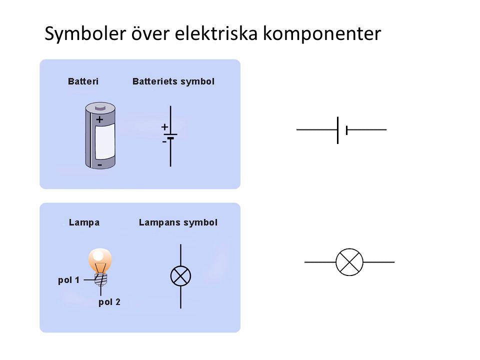 Symboler över elektriska komponenter
