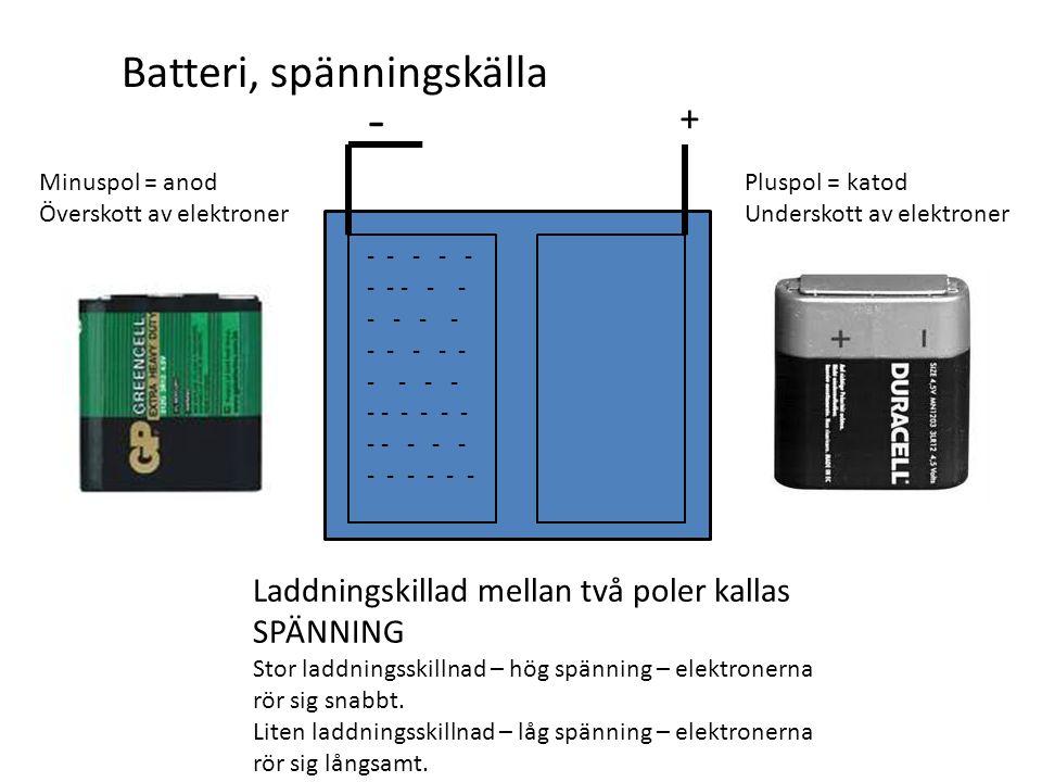 - - - - - - - - - - - - - - - - - - - - Batteri, spänningskälla Minuspol = anod Överskott av elektroner Pluspol = katod Underskott av elektroner Laddn