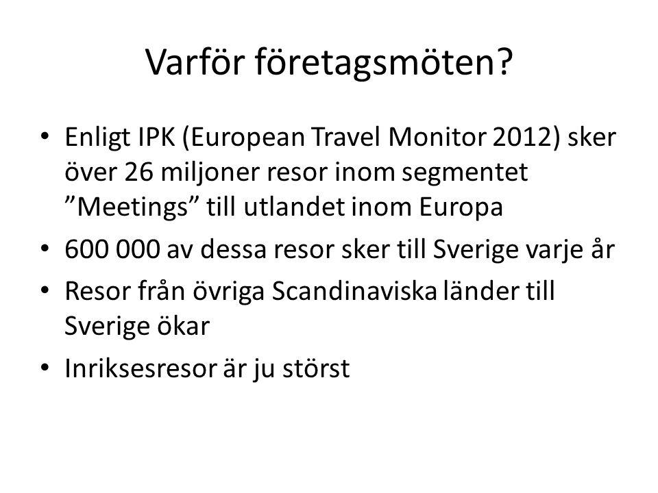 """Varför företagsmöten? • Enligt IPK (European Travel Monitor 2012) sker över 26 miljoner resor inom segmentet """"Meetings"""" till utlandet inom Europa • 60"""