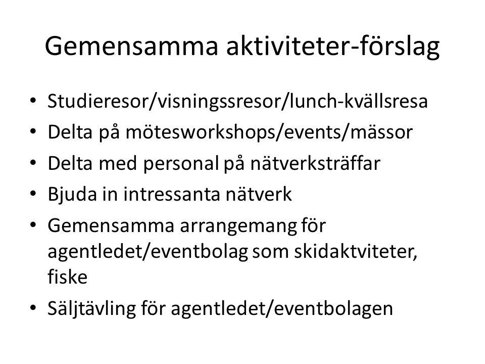 Gemensamma aktiviteter-förslag • Studieresor/visningssresor/lunch-kvällsresa • Delta på mötesworkshops/events/mässor • Delta med personal på nätverkst