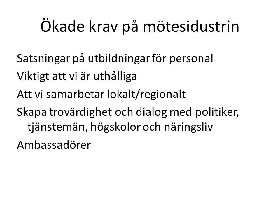 Ökade krav på mötesidustrin Satsningar på utbildningar för personal Viktigt att vi är uthålliga Att vi samarbetar lokalt/regionalt Skapa trovärdighet