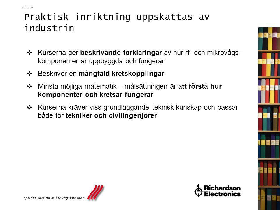 2010-01-29 Resumé  På 1970-talet arbetade Krister Andreasson på Försvarets Radioanstalt (FRA) och började systematiskt studera och samla på tekniska artiklar om mikrovågskomponenter  När materialet växt i omfattning och dokumenterats i kompendier, började Krister med interna kurser  På 1980-talet inleddes samarbete med Sangus, verksamma som representant/distributör av mikrovågskomponenter och kurser arrangerades för en bredare publik  Större företag har använt kurserna i sina interna utbildningsprogram, bl.a.