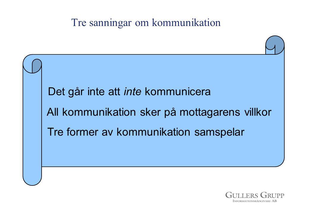 Tre sanningar om kommunikation Det går inte att inte kommunicera All kommunikation sker på mottagarens villkor Tre former av kommunikation samspelar