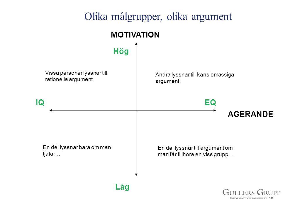 Olika målgrupper, olika argument MOTIVATION Vissa personer lyssnar till rationella argument Andra lyssnar till känslomässiga argument En del lyssnar b