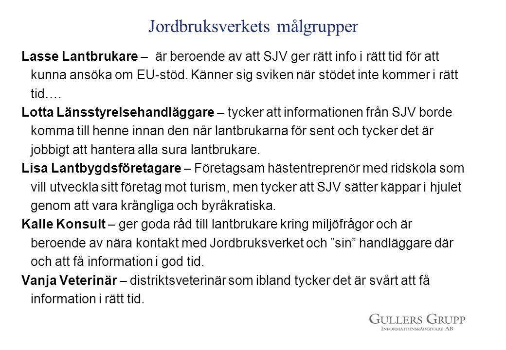 Jordbruksverkets målgrupper Lasse Lantbrukare – är beroende av att SJV ger rätt info i rätt tid för att kunna ansöka om EU-stöd. Känner sig sviken när