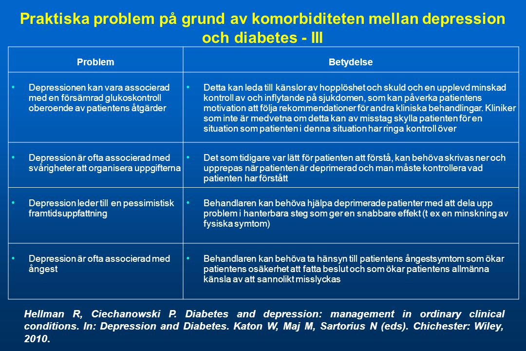 Hellman R, Ciechanowski P.Diabetes and depression: management in ordinary clinical conditions.