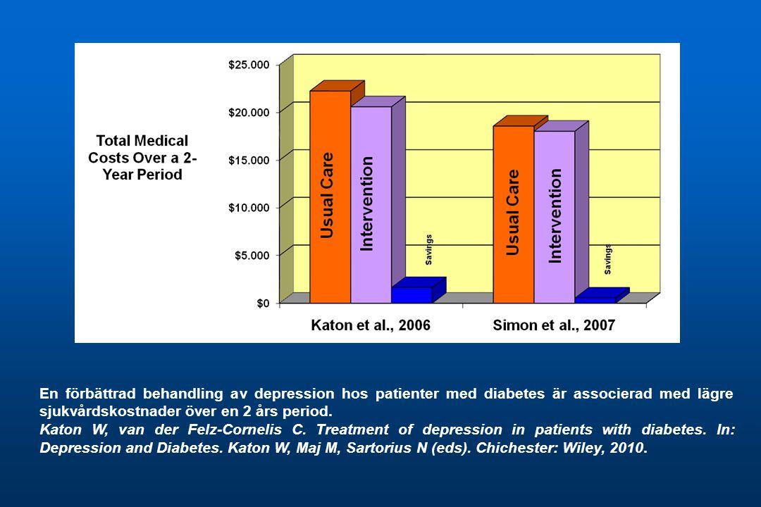 En förbättrad behandling av depression hos patienter med diabetes är associerad med lägre sjukvårdskostnader över en 2 års period. Katon W, van der Fe