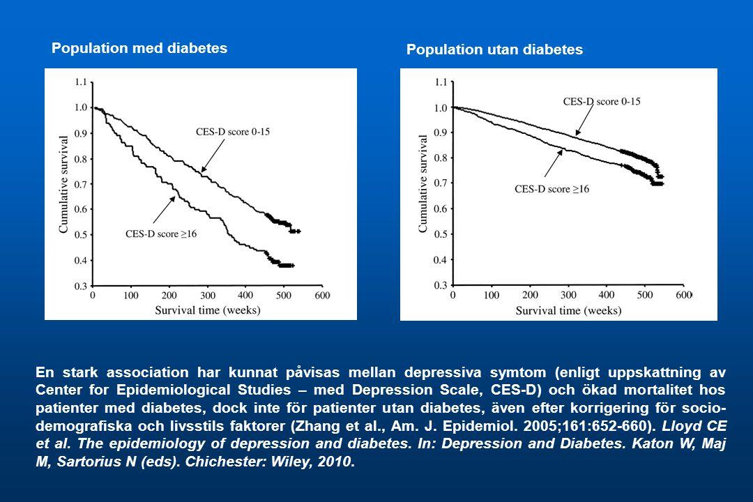 En stark association har kunnat påvisas mellan depressiva symtom (enligt uppskattning av Center for Epidemiological Studies – med Depression Scale, CE