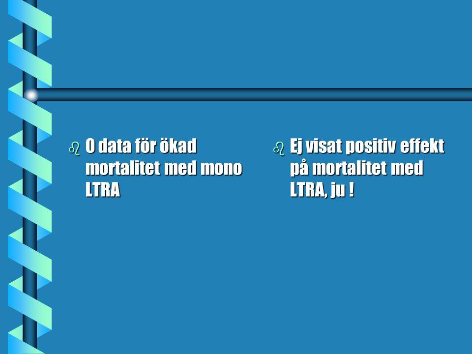 b 0 data för ökad mortalitet med mono LTRA b Ej visat positiv effekt på mortalitet med LTRA, ju !
