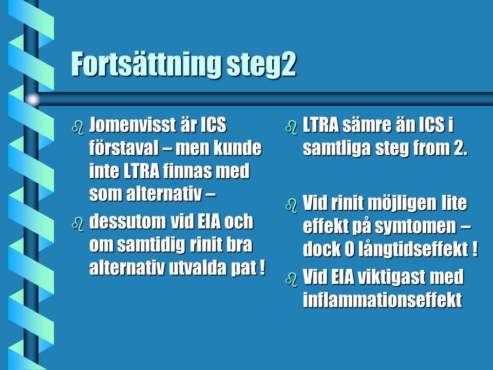 Fortsättning steg2 b Jomenvisst är ICS förstaval – men kunde inte LTRA finnas med som alternativ – b dessutom vid EIA och om samtidig rinit bra alternativ utvalda pat .