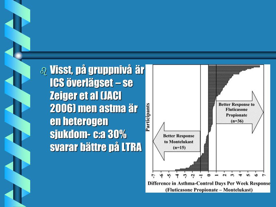 b Visst, på gruppnivå är ICS överlägset – se Zeiger et al (JACI 2006) men astma är en heterogen sjukdom- c:a 30% svarar bättre på LTRA