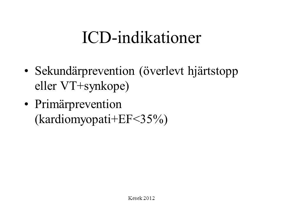 Kesek 2012 ICD-indikationer •Sekundärprevention (överlevt hjärtstopp eller VT+synkope) •Primärprevention (kardiomyopati+EF<35%)