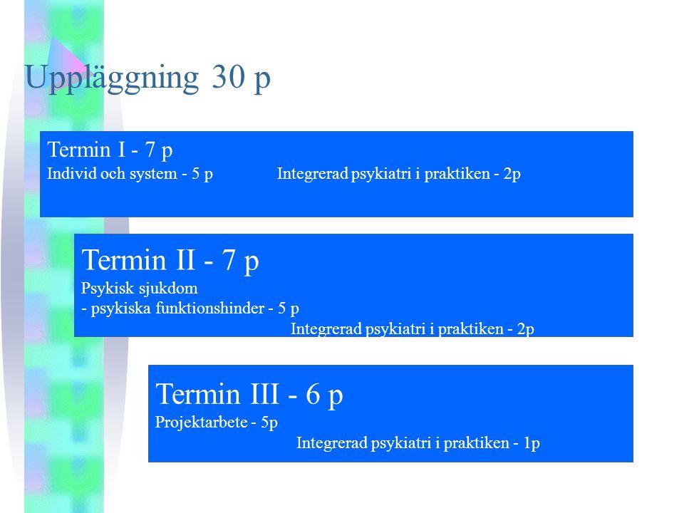 Uppläggning 30 p Termin II - 7 p Psykisk sjukdom - psykiska funktionshinder - 5 p Integrerad psykiatri i praktiken - 2p Termin III - 6 p Projektarbete - 5p Integrerad psykiatri i praktiken - 1p Termin I - 7 p Individ och system - 5 p Integrerad psykiatri i praktiken - 2p