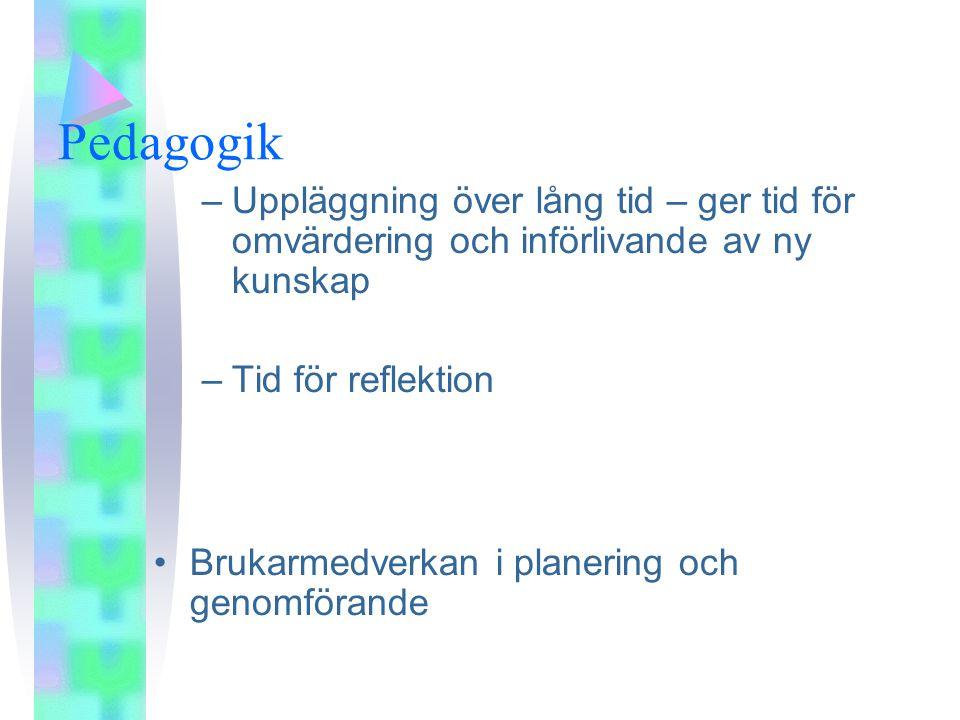 Pedagogik –Uppläggning över lång tid – ger tid för omvärdering och införlivande av ny kunskap –Tid för reflektion •Brukarmedverkan i planering och genomförande
