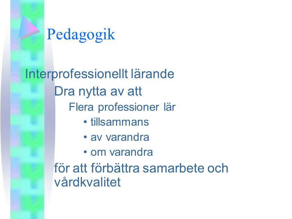 Pedagogik Interprofessionellt lärande Dra nytta av att Flera professioner lär •tillsammans •av varandra •om varandra för att förbättra samarbete och vårdkvalitet