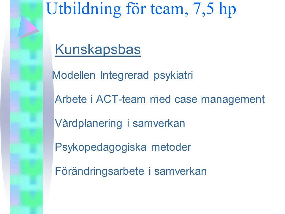 Utbildning för team, 7,5 hp Kunskapsbas Modellen Integrerad psykiatri Arbete i ACT-team med case management Vårdplanering i samverkan Psykopedagogiska metoder Förändringsarbete i samverkan