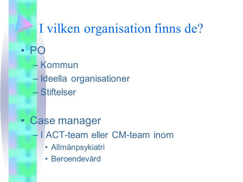 I vilken organisation finns de.