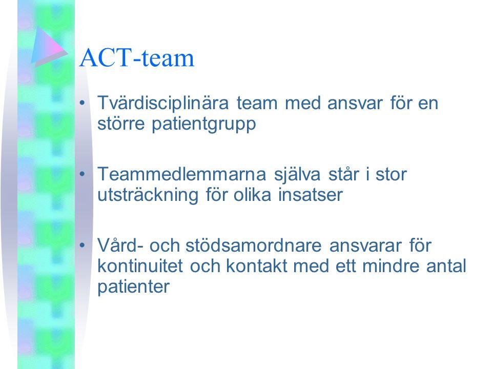 ACT-team •Tvärdisciplinära team med ansvar för en större patientgrupp •Teammedlemmarna själva står i stor utsträckning för olika insatser •Vård- och stödsamordnare ansvarar för kontinuitet och kontakt med ett mindre antal patienter
