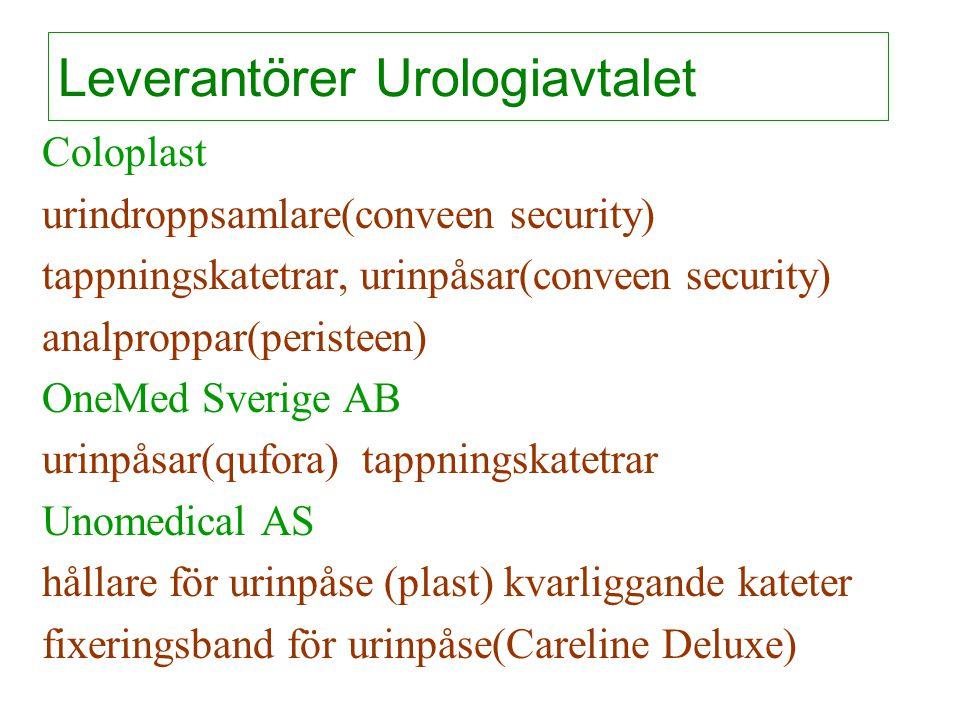 Leverantörer Urologiavtalet Coloplast urindroppsamlare(conveen security) tappningskatetrar, urinpåsar(conveen security) analproppar(peristeen) OneMed