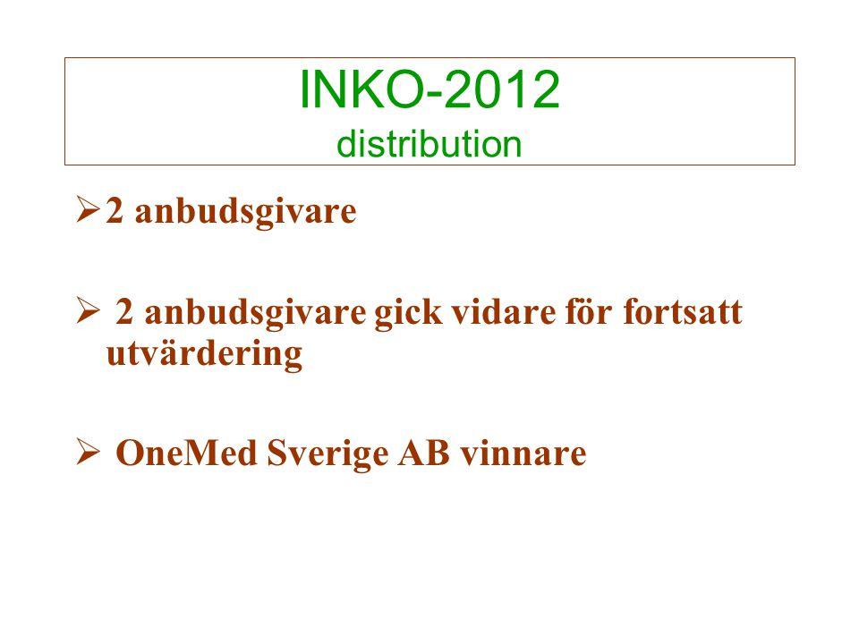 INKO-2012 distribution  2 anbudsgivare  2 anbudsgivare gick vidare för fortsatt utvärdering  OneMed Sverige AB vinnare