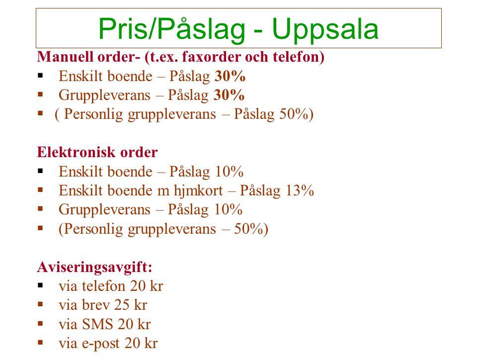 Pris/Påslag - Uppsala Manuell order- (t.ex. faxorder och telefon)  Enskilt boende – Påslag 30%  Gruppleverans – Påslag 30%  ( Personlig grupplevera