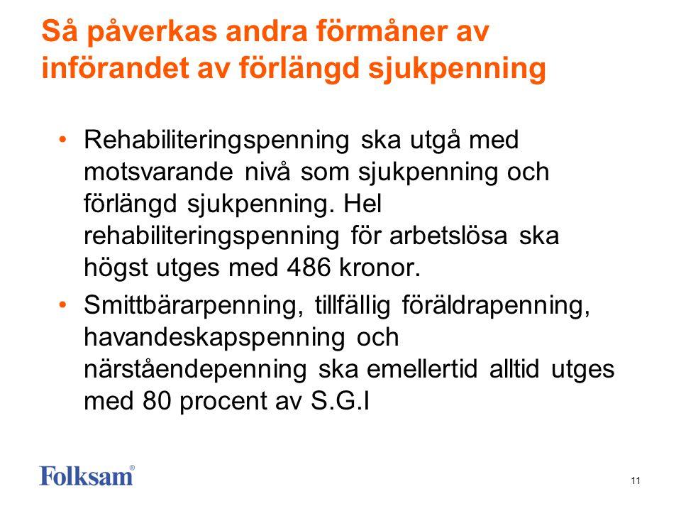 11 Så påverkas andra förmåner av införandet av förlängd sjukpenning •Rehabiliteringspenning ska utgå med motsvarande nivå som sjukpenning och förlängd