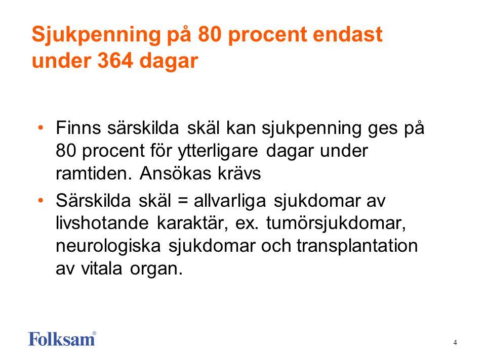 4 Sjukpenning på 80 procent endast under 364 dagar •Finns särskilda skäl kan sjukpenning ges på 80 procent för ytterligare dagar under ramtiden. Ansök