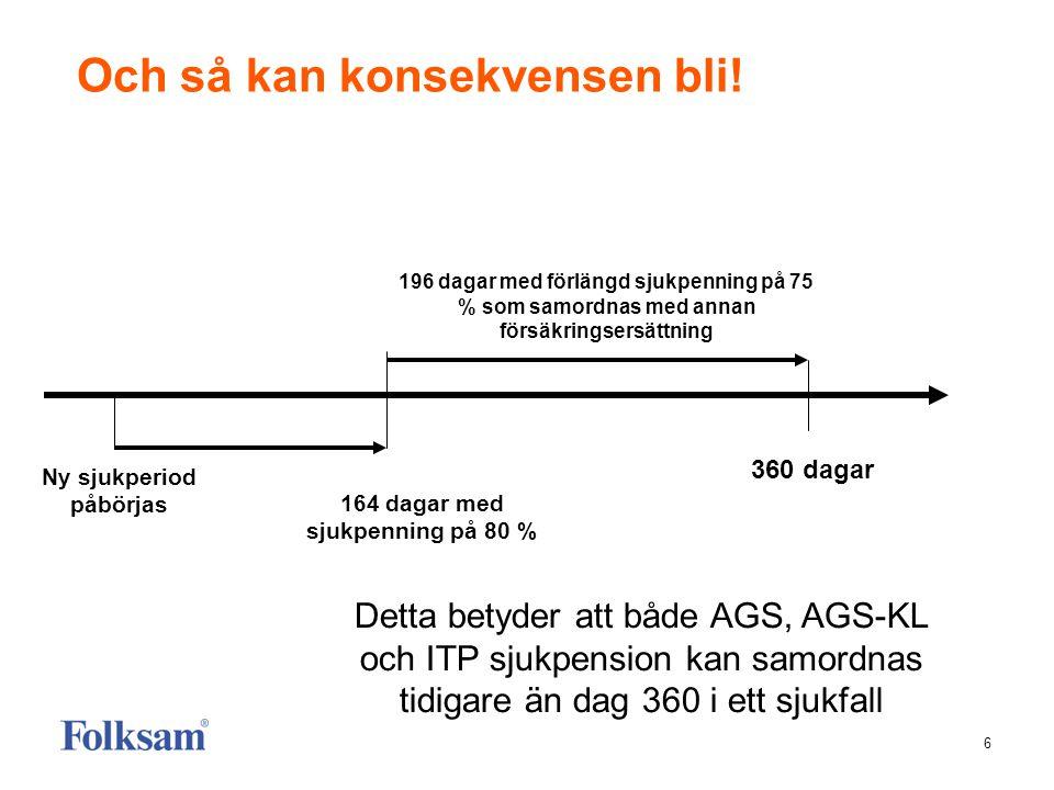 6 Och så kan konsekvensen bli! Ny sjukperiod påbörjas 164 dagar med sjukpenning på 80 % 360 dagar 196 dagar med förlängd sjukpenning på 75 % som samor