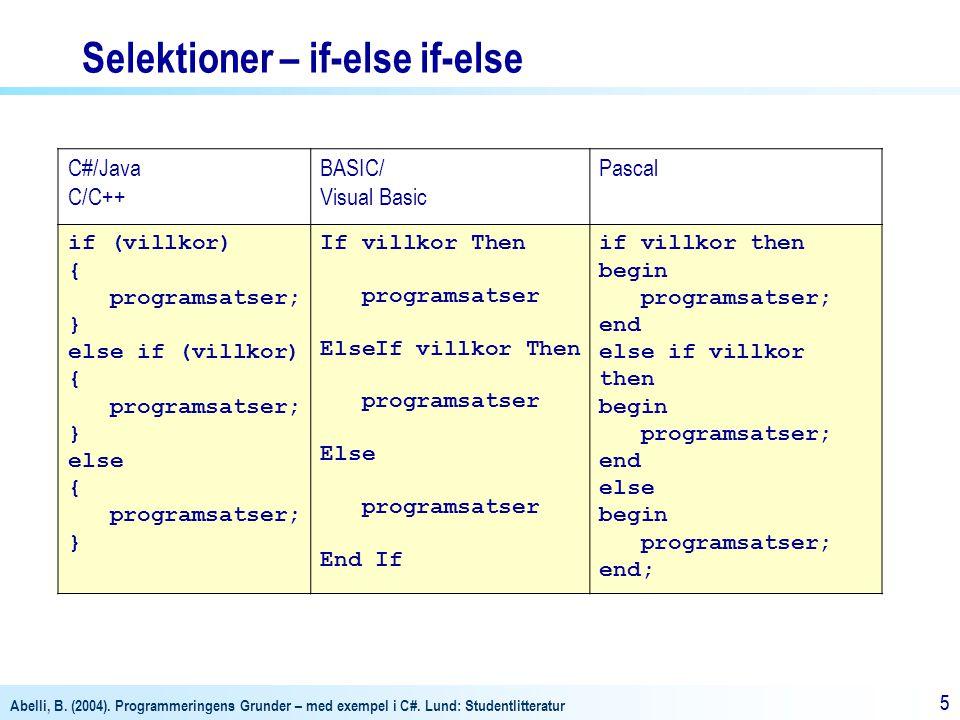 Abelli, B. (2004). Programmeringens Grunder – med exempel i C#. Lund: Studentlitteratur 55 Selektioner – if-else if-else C#/Java C/C++ BASIC/ Visual B