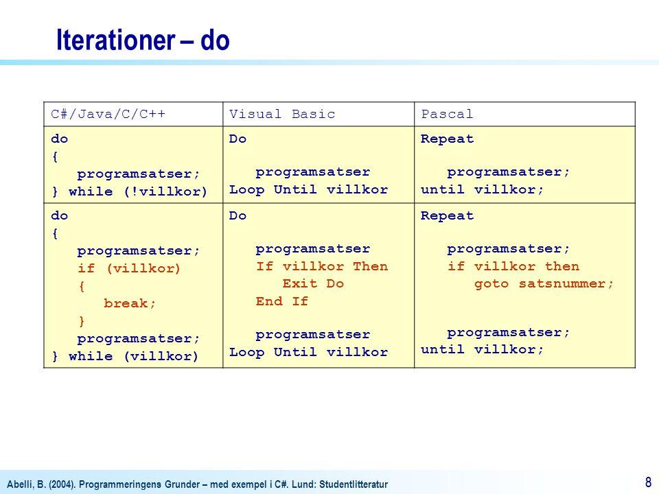 Abelli, B. (2004). Programmeringens Grunder – med exempel i C#. Lund: Studentlitteratur 88 Iterationer – do C#/Java/C/C++Visual BasicPascal do { progr