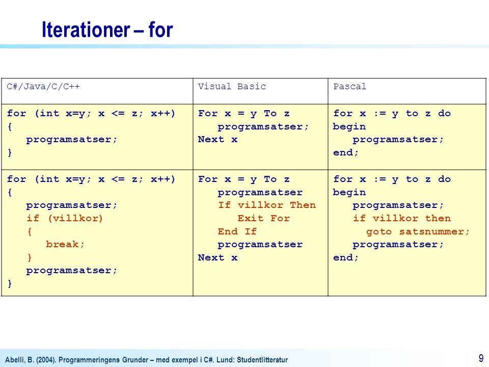 Abelli, B. (2004). Programmeringens Grunder – med exempel i C#. Lund: Studentlitteratur 99 Iterationer – for C#/Java/C/C++Visual BasicPascal for (int