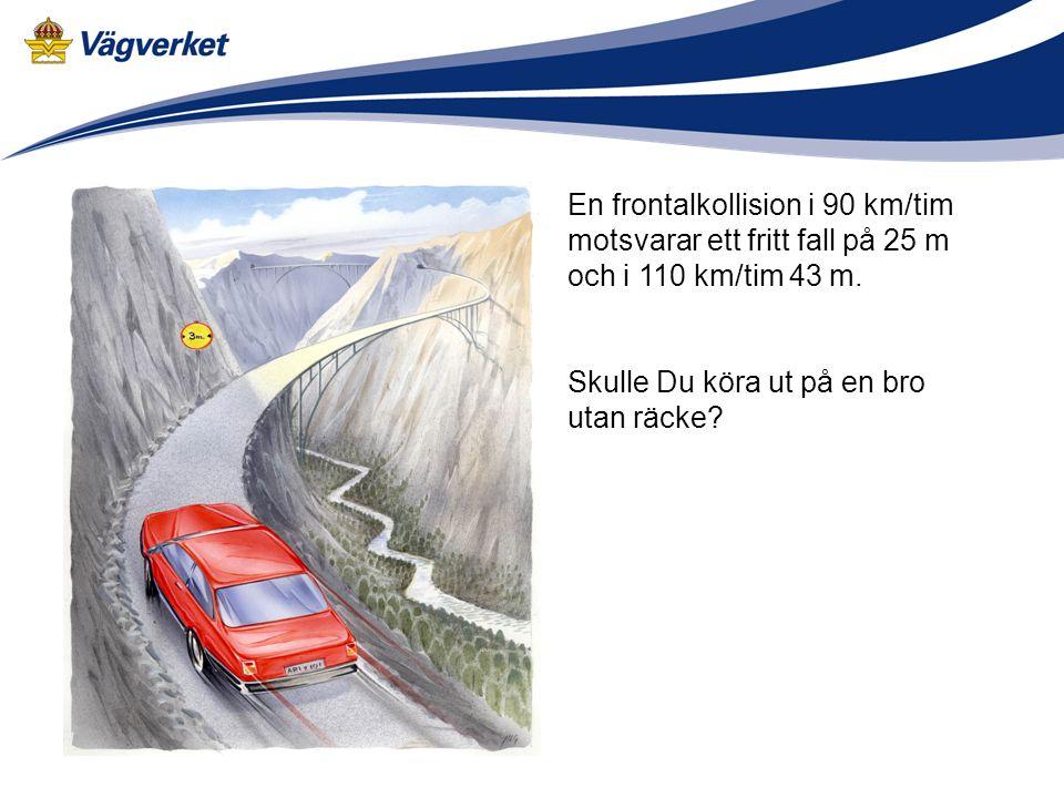 En frontalkollision i 90 km/tim motsvarar ett fritt fall på 25 m och i 110 km/tim 43 m. Skulle Du köra ut på en bro utan räcke?
