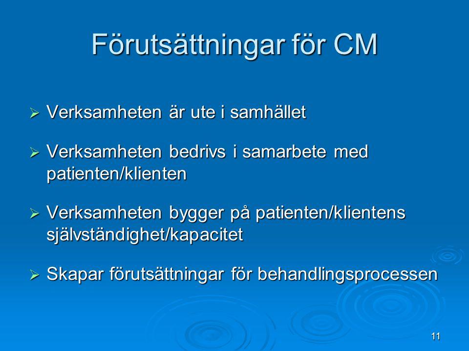 11 Förutsättningar för CM  Verksamheten är ute i samhället  Verksamheten bedrivs i samarbete med patienten/klienten  Verksamheten bygger på patient