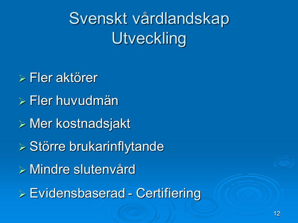 12 Svenskt vårdlandskap Utveckling  Fler aktörer  Fler huvudmän  Mer kostnadsjakt  Större brukarinflytande  Mindre slutenvård  Evidensbaserad -