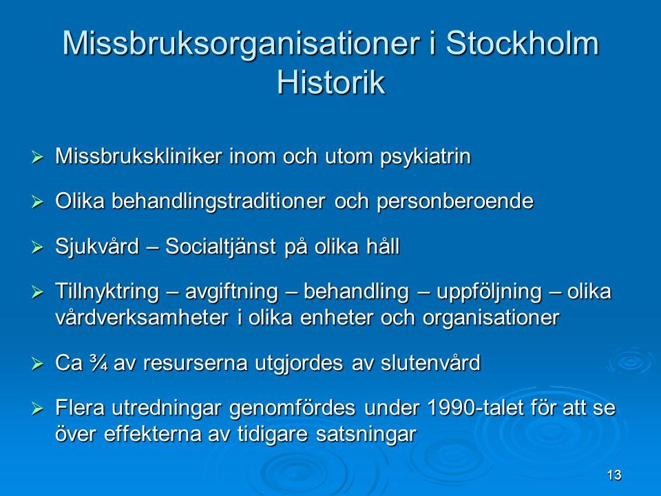13 Missbruksorganisationer i Stockholm Historik  Missbrukskliniker inom och utom psykiatrin  Olika behandlingstraditioner och personberoende  Sjukv
