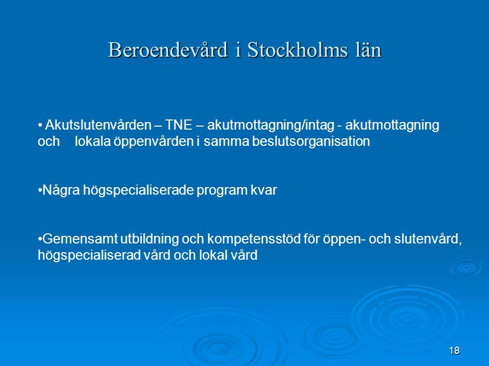 18 Beroendevård i Stockholms län • Akutslutenvården – TNE – akutmottagning/intag - akutmottagning och lokala öppenvården i samma beslutsorganisation •